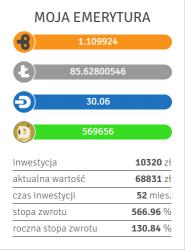 kryptowaluty Bitfilar