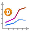 Wycena Bitcoina
